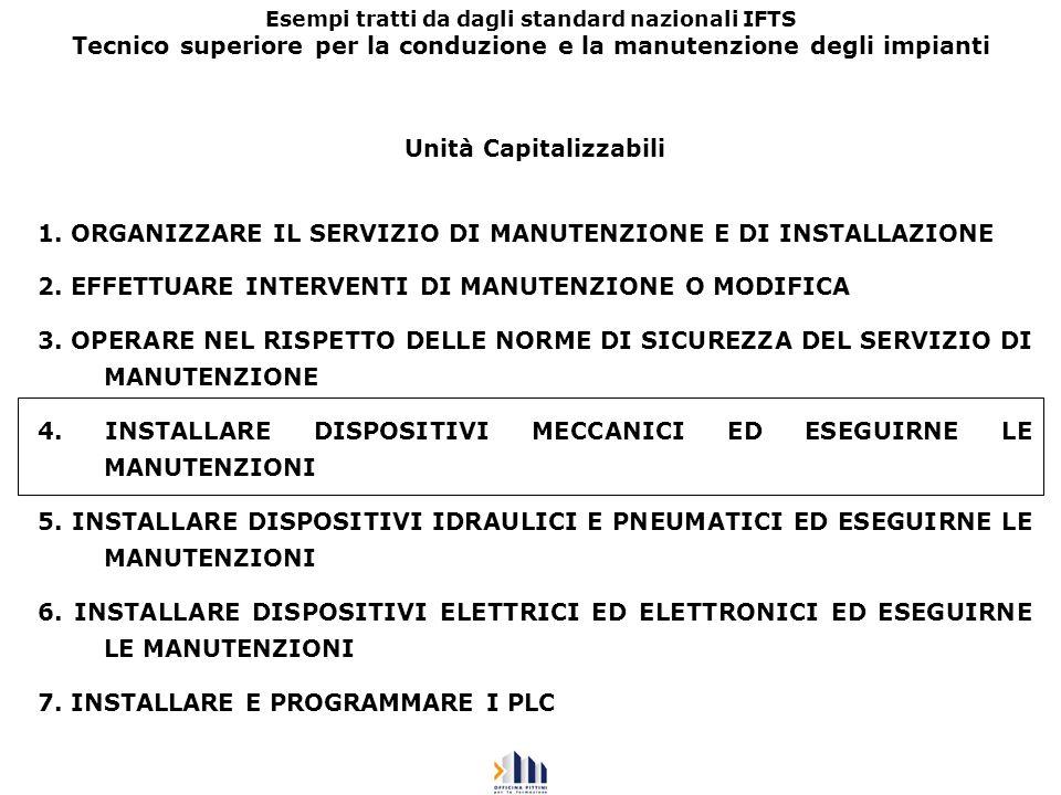 Esempi tratti da dagli standard nazionali IFTS Tecnico superiore per la conduzione e la manutenzione degli impianti Unità Capitalizzabili 1. ORGANIZZA