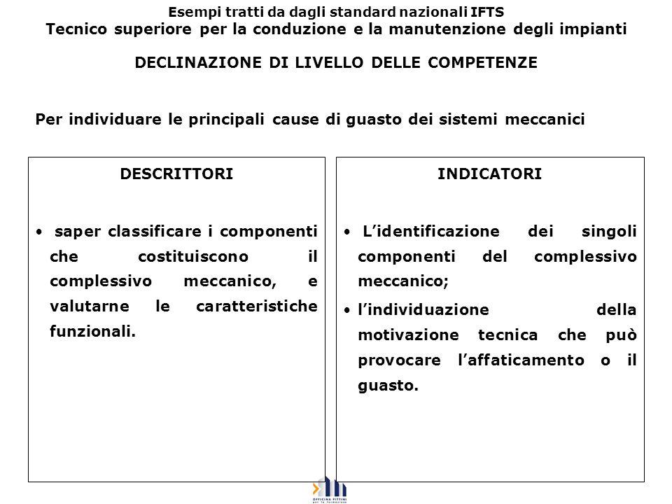 Esempi tratti da dagli standard nazionali IFTS Tecnico superiore per la conduzione e la manutenzione degli impianti DECLINAZIONE DI LIVELLO DELLE COMP