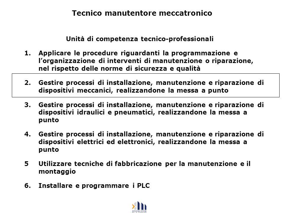 Tecnico manutentore meccatronico Unità di competenza tecnico-professionali 1. Applicare le procedure riguardanti la programmazione e lorganizzazione d