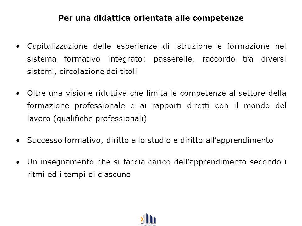 Esempi tratti da curricoli della secondaria di secondo grado (Elide Sorrenti Nocentini)