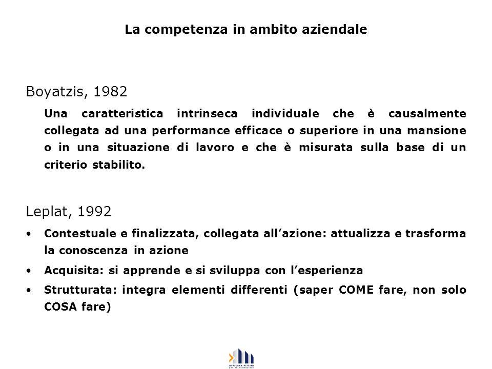 La competenza in ambito aziendale Boyatzis, 1982 Una caratteristica intrinseca individuale che è causalmente collegata ad una performance efficace o s
