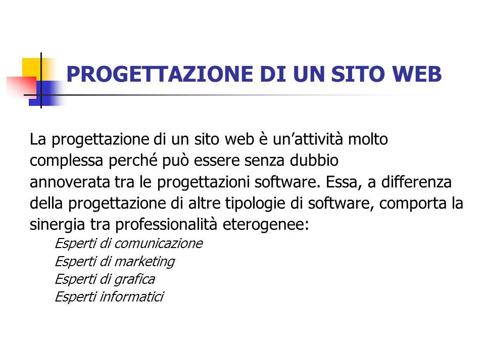 PROGETTAZIONE DI UN SITO WEB La progettazione di un sito web è unattività molto complessa perché può essere senza dubbio annoverata tra le progettazio