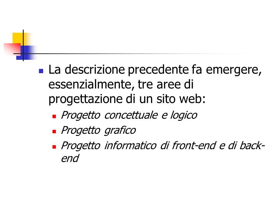 La descrizione precedente fa emergere, essenzialmente, tre aree di progettazione di un sito web: Progetto concettuale e logico Progetto grafico Proget
