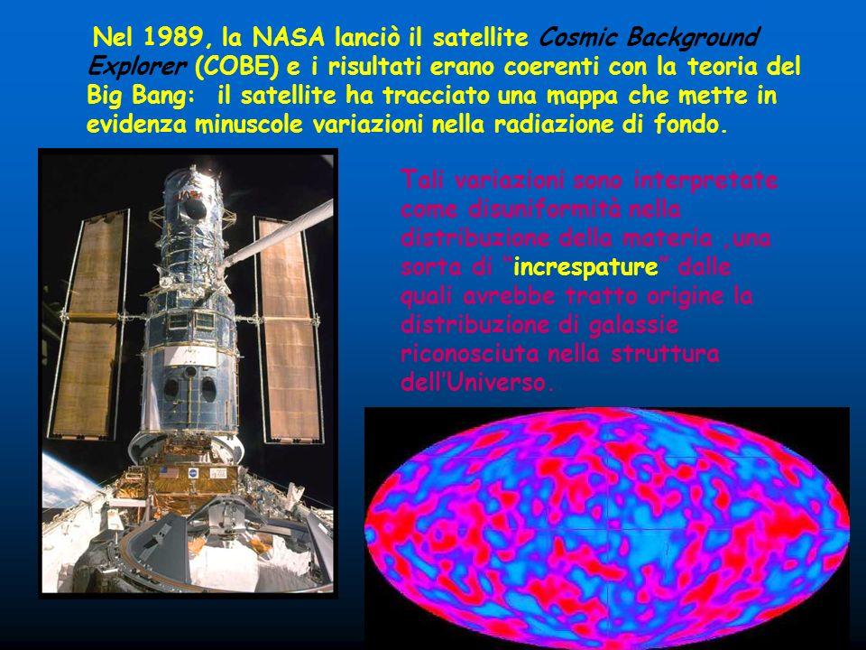 Nel 1989, la NASA lanciò il satellite Cosmic Background Explorer (COBE) e i risultati erano coerenti con la teoria del Big Bang: il satellite ha tracc