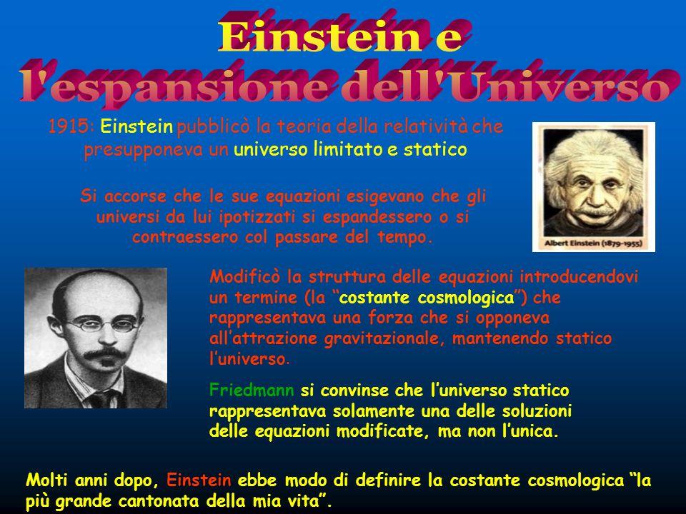 1915: Einstein pubblicò la teoria della relatività che presupponeva un universo limitato e statico Si accorse che le sue equazioni esigevano che gli u