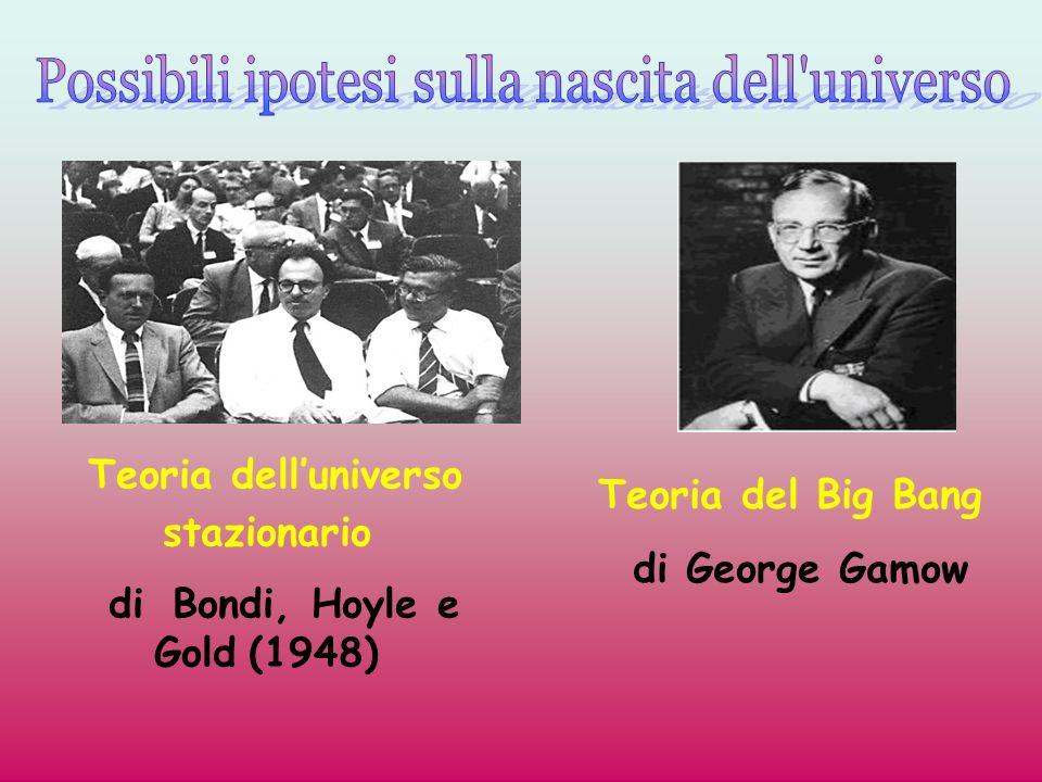 Teoria delluniverso stazionario di Bondi, Hoyle e Gold (1948) Teoria del Big Bang di George Gamow