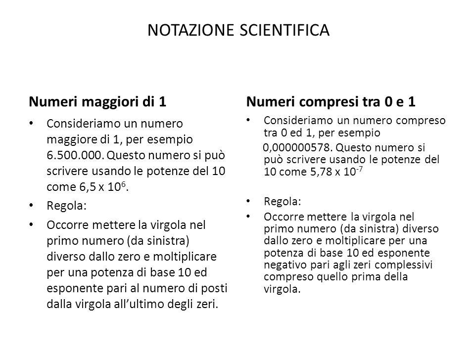 NOTAZIONE SCIENTIFICA Numeri maggiori di 1 Consideriamo un numero maggiore di 1, per esempio 6.500.000. Questo numero si può scrivere usando le potenz