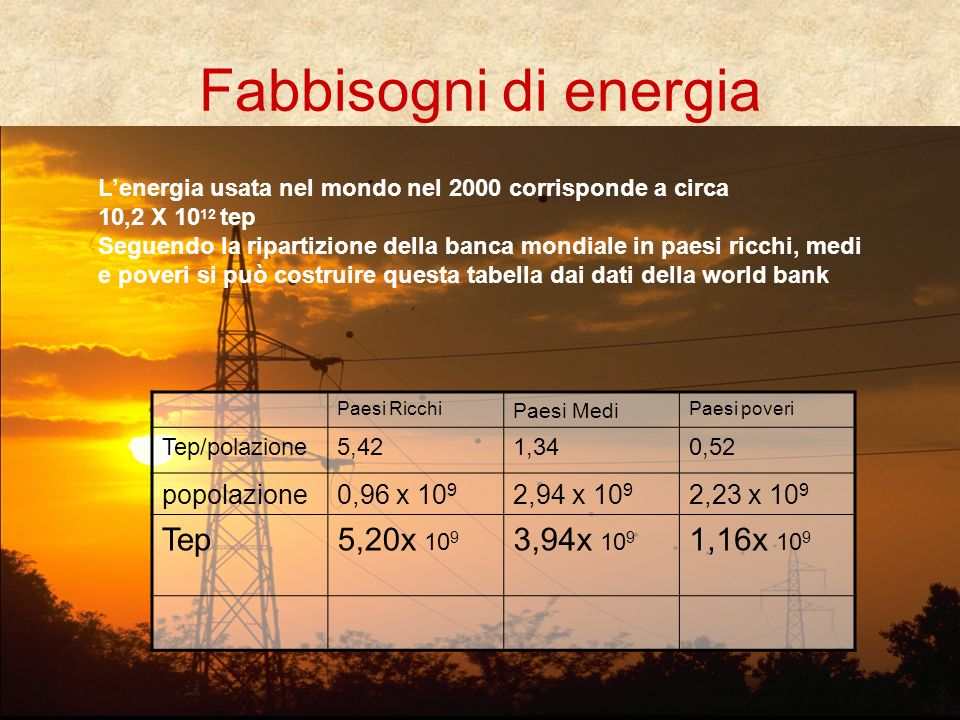 Fabbisogni di energia Lenergia usata nel mondo nel 2000 corrisponde a circa 10,2 X 10 12 tep Seguendo la ripartizione della banca mondiale in paesi ri