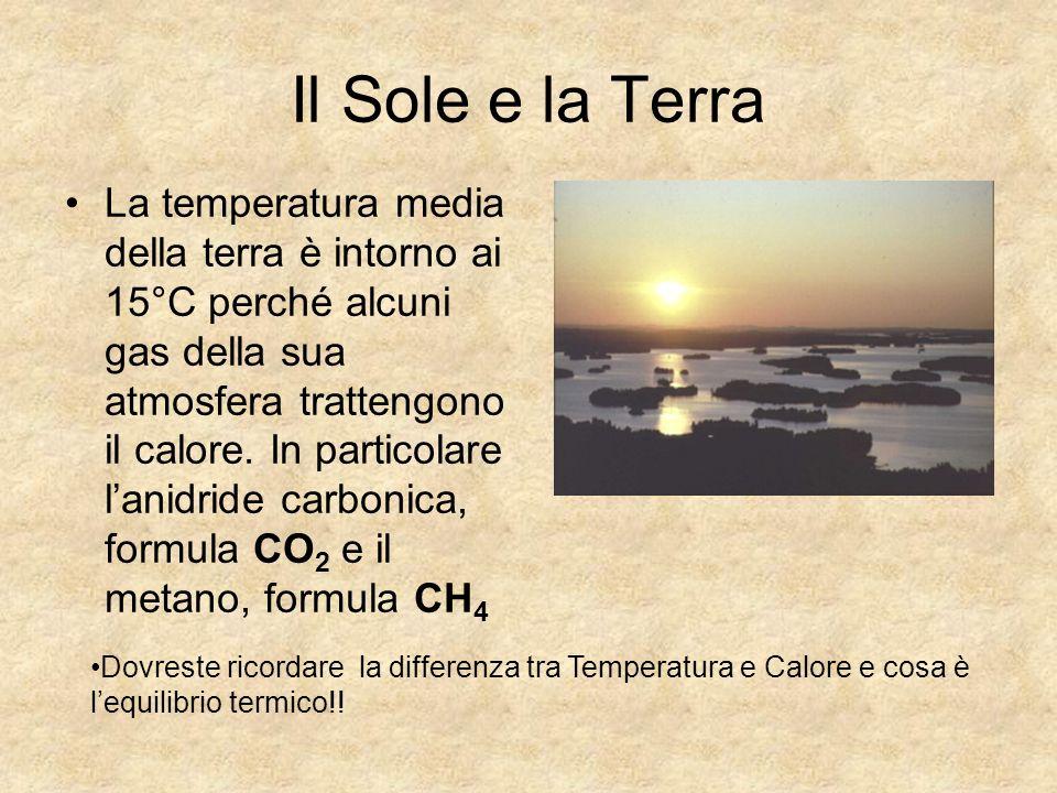 Il Sole e la Terra La temperatura media della terra è intorno ai 15°C perché alcuni gas della sua atmosfera trattengono il calore. In particolare lani