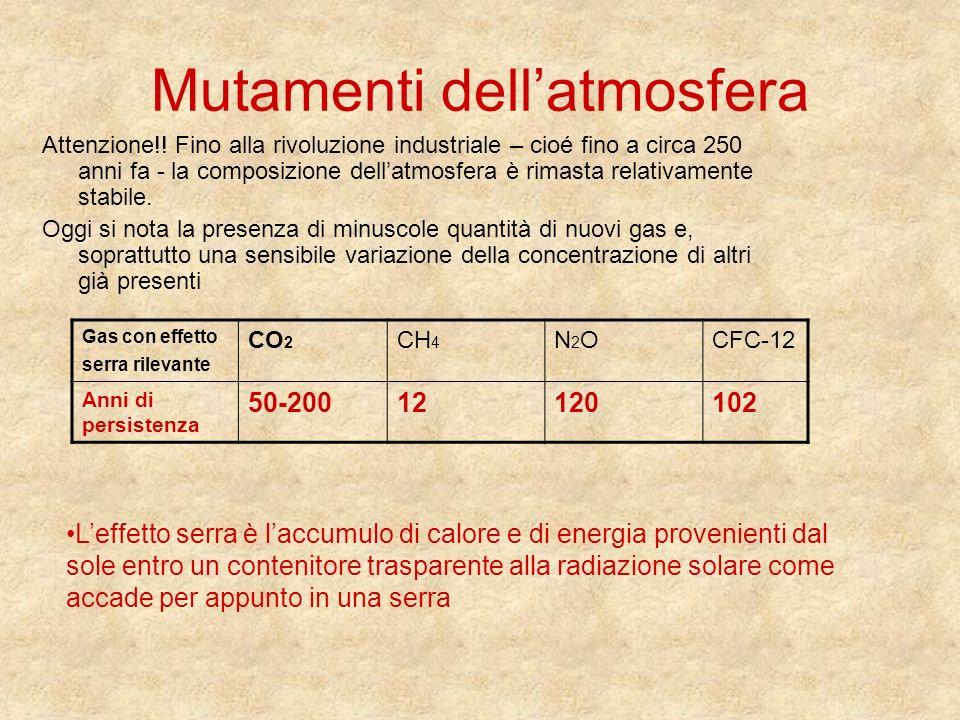 Il ciclo della CO 2 Il gas serra più importante per quantità è la CO 2 che, come si sa, viene prodotto durante le combustioni o i cicli biologici le fonti di emissione naturali e i serbatoi di CO2 (foreste, acque, sedimenti fossili) sono in equilibrio tra di loro per cui la concentrazione in atmosfera è rimasta pressoché stabile o con fluttuazioni distribuite su periodi di diversi secoli.