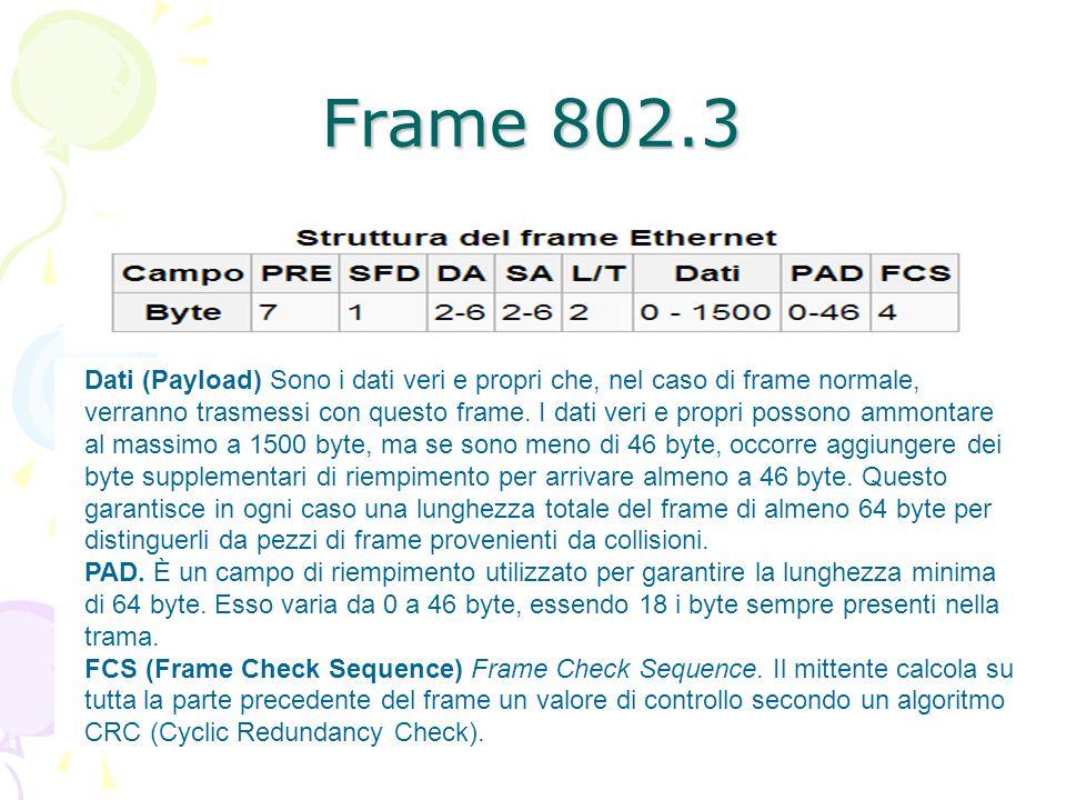 Frame 802.3 Dati (Payload) Sono i dati veri e propri che, nel caso di frame normale, verranno trasmessi con questo frame. I dati veri e propri possono
