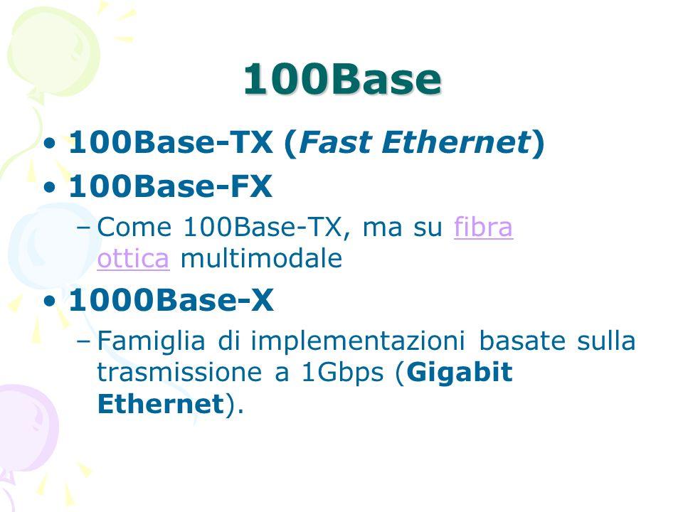 100Base 100Base-TX (Fast Ethernet) 100Base-FX –Come 100Base-TX, ma su fibra ottica multimodale fibra ottica 1000Base-X –Famiglia di implementazioni ba
