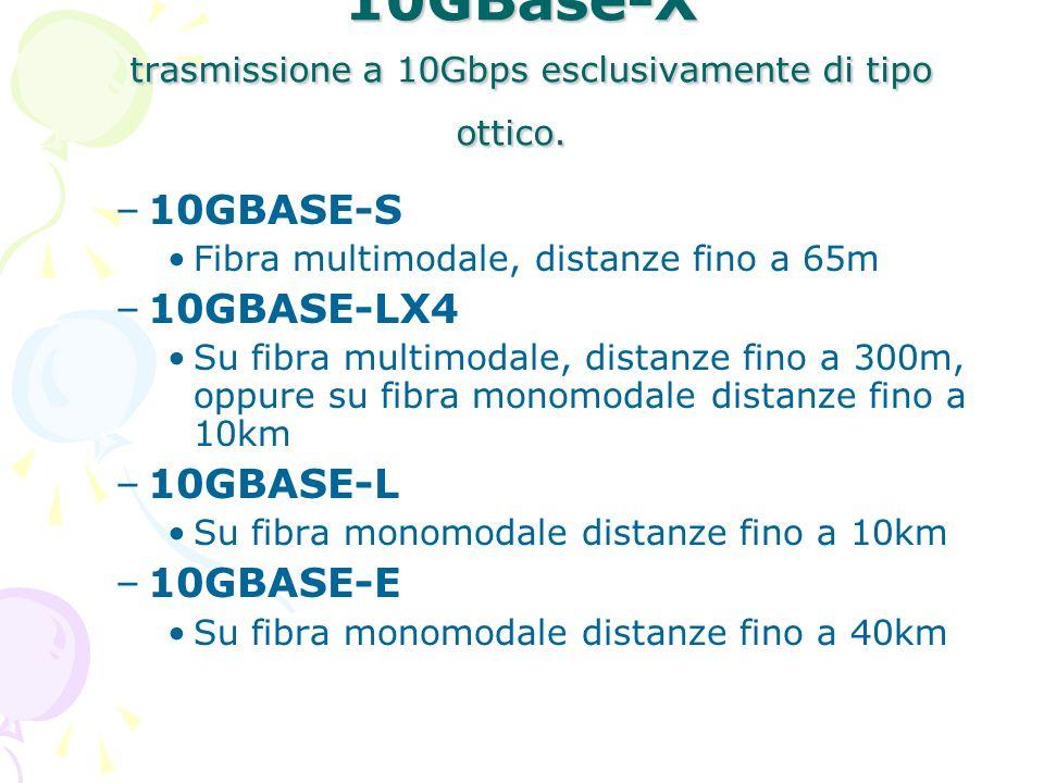 10GBase-X trasmissione a 10Gbps esclusivamente di tipo ottico. 10GBase-X trasmissione a 10Gbps esclusivamente di tipo ottico. –10GBASE-S Fibra multimo