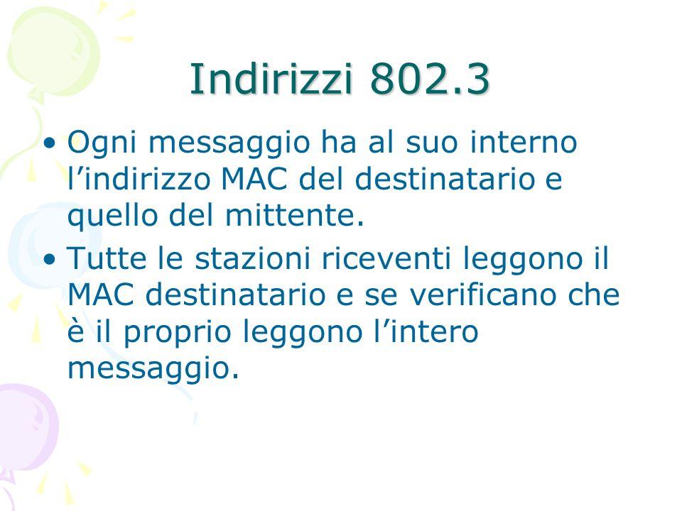 Indirizzi 802.3 Ogni messaggio ha al suo interno lindirizzo MAC del destinatario e quello del mittente. Tutte le stazioni riceventi leggono il MAC des