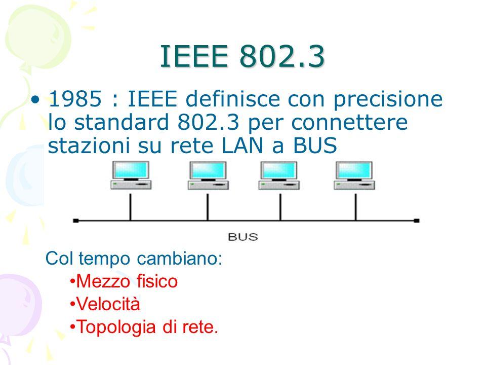 IEEE 802.3 1985 : IEEE definisce con precisione lo standard 802.3 per connettere stazioni su rete LAN a BUS Col tempo cambiano: Mezzo fisico Velocità