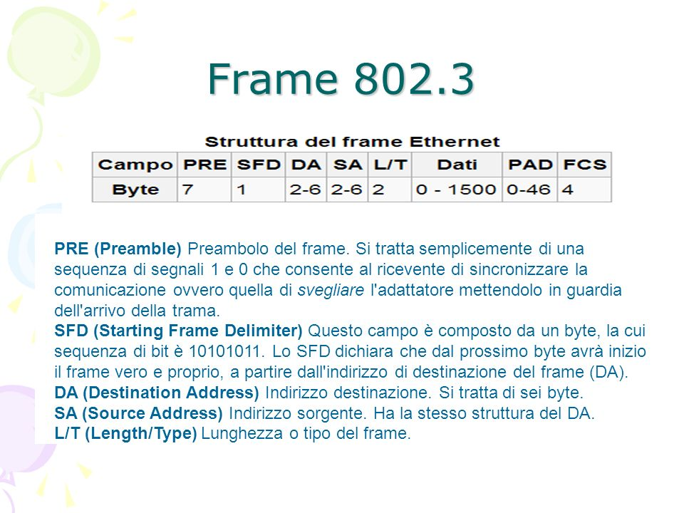 Frame 802.3 PRE (Preamble) Preambolo del frame. Si tratta semplicemente di una sequenza di segnali 1 e 0 che consente al ricevente di sincronizzare la