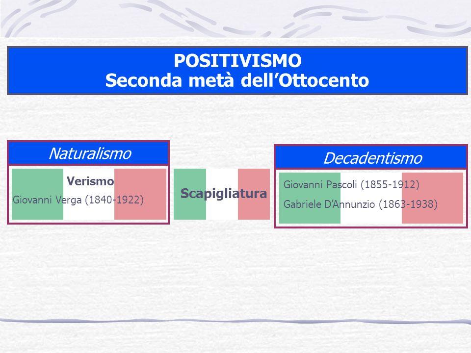3 Il Positivismo Caratteristiche principali