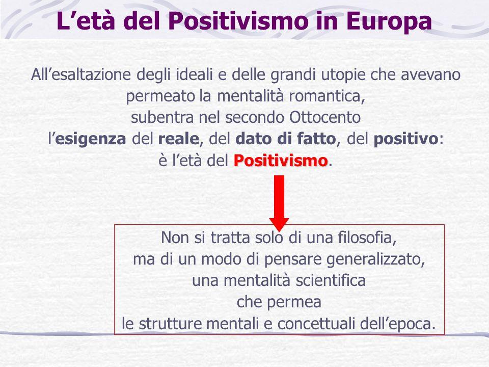 Il Positivismo in Europa Due correnti fondamentali positivismo sociale positivismo evoluzionistico Scienza come fondamento di un nuovo ordine sociale e morale.