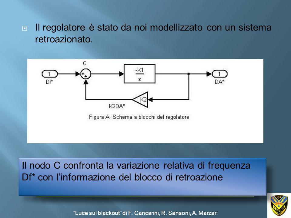 Il regolatore è stato da noi modellizzato con un sistema retroazionato. -K1/s (blocco integratore). K1 lega la variazione di portata di fluido con la