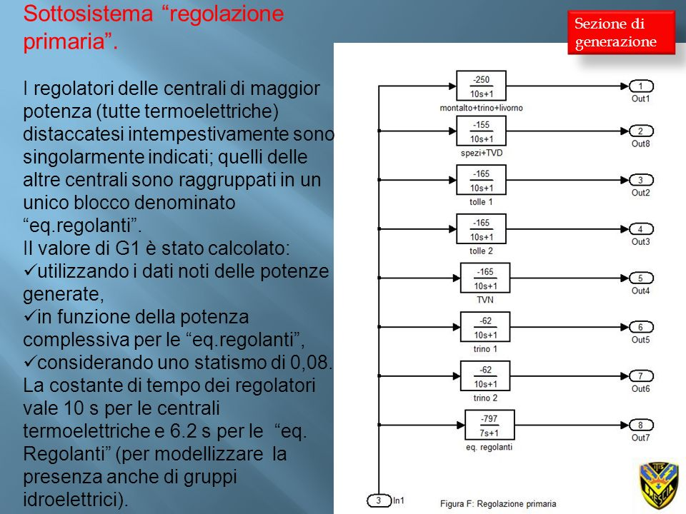 Sottosistema regolazione primaria. I regolatori delle centrali di maggior potenza (tutte termoelettriche) distaccatesi intempestivamente sono singolar