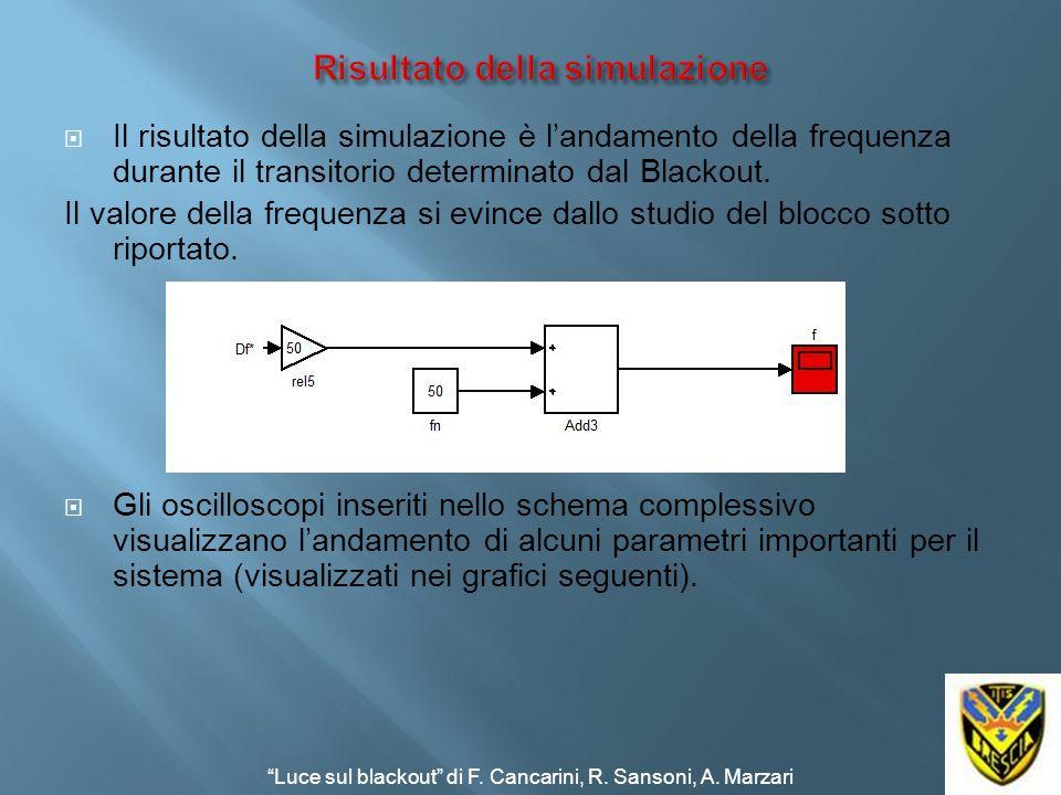 Il risultato della simulazione è landamento della frequenza durante il transitorio determinato dal Blackout. Il valore della frequenza si evince dallo