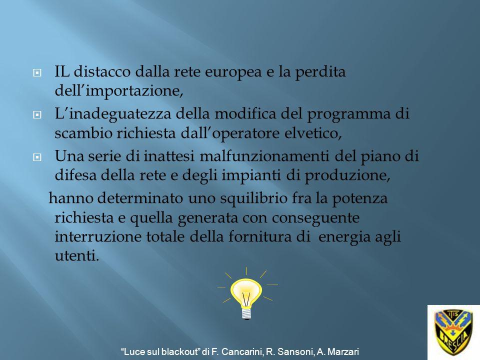 IL distacco dalla rete europea e la perdita dellimportazione, Linadeguatezza della modifica del programma di scambio richiesta dalloperatore elvetico,