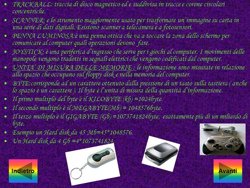 CREAZIONE CARTELLA 1)cliccare il tasto del Mouse, andare su Nuovo, poi Cartella e con il tasto Bak Space ( tasto cancellare ) si da il nome alla carte