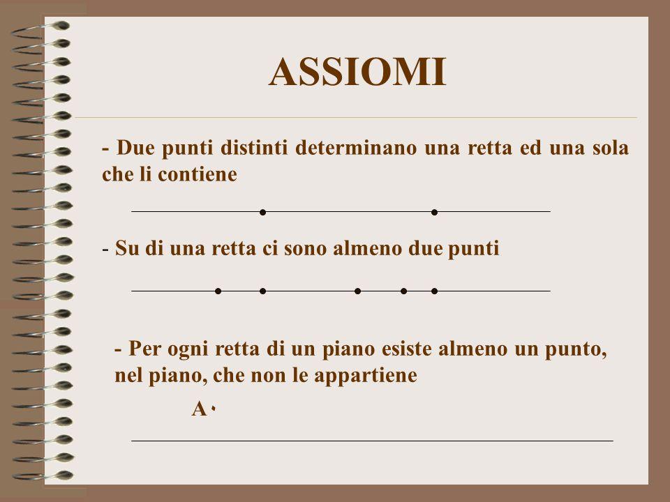 ASSIOMI - Due punti distinti determinano una retta ed una sola che li contiene - Per ogni retta di un piano esiste almeno un punto, nel piano, che non