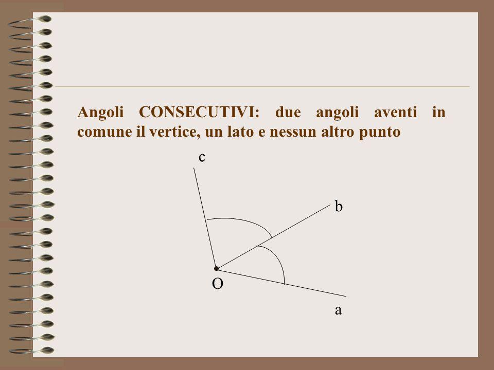 Angoli CONSECUTIVI: due angoli aventi in comune il vertice, un lato e nessun altro punto O a b c