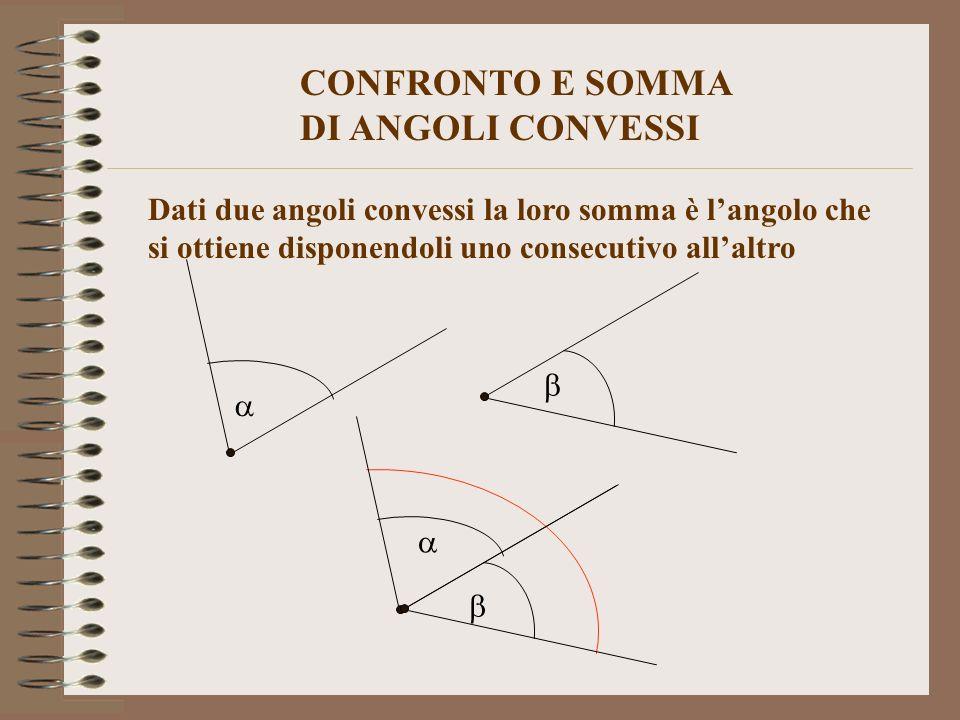 CONFRONTO E SOMMA DI ANGOLI CONVESSI Dati due angoli convessi la loro somma è langolo che si ottiene disponendoli uno consecutivo allaltro