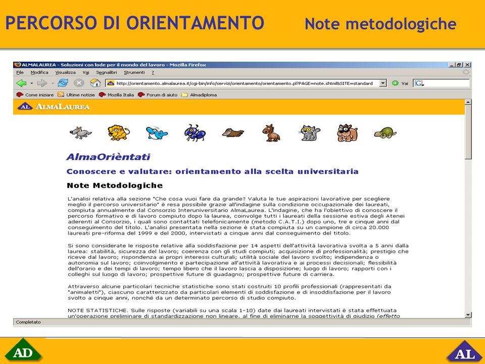 PERCORSO DI ORIENTAMENTO Note metodologiche