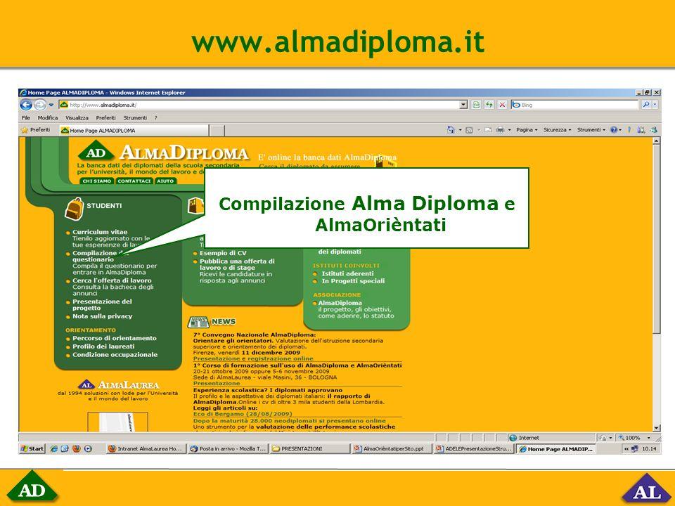 www.almadiploma.it Compilazione Alma Diploma e AlmaOrièntati
