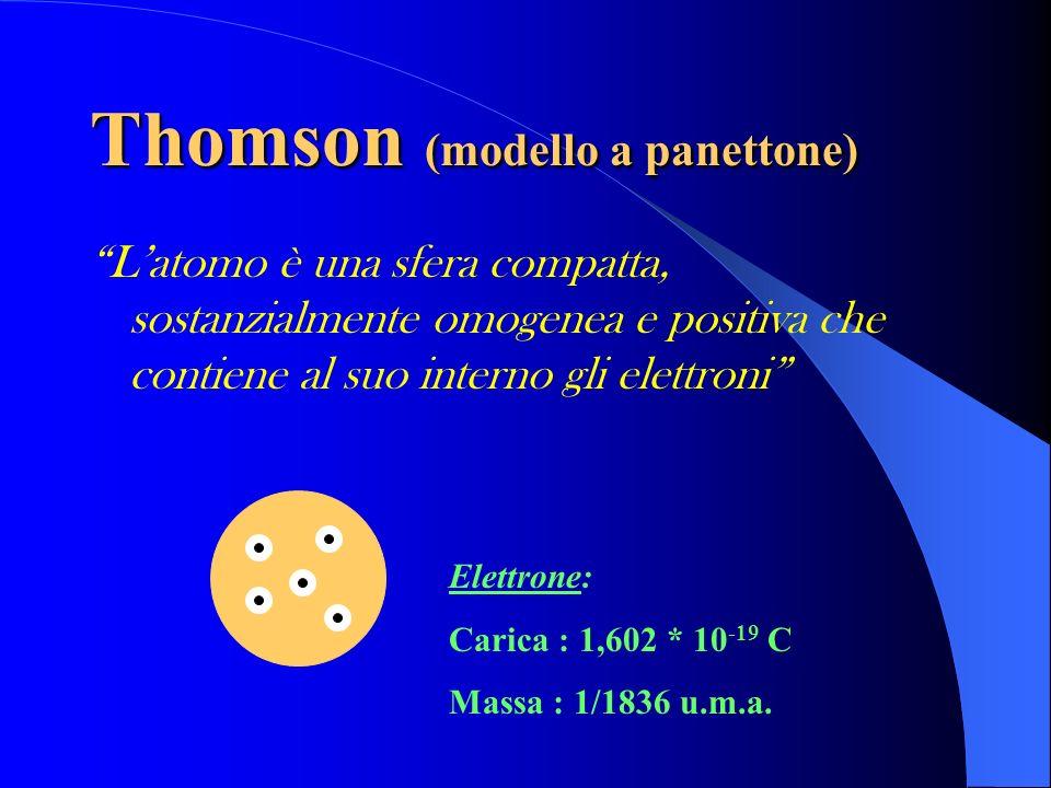 Dalton La materia è costituita di piccolissime particelle indivisibili dette atomi Gli atomi di uno stesso elemento sono uguali (hanno la stessa massa