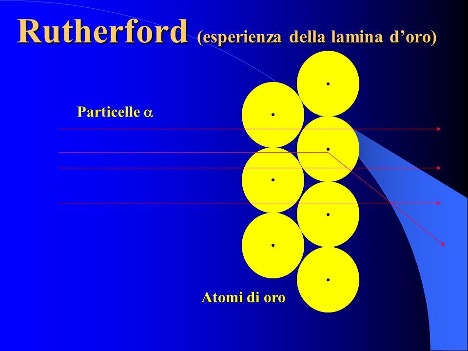 Rutherford (esperienza della lamina doro) Au 8999/9000 1/9000 Particelle : carica +2 ; massa 4 u.m.a.