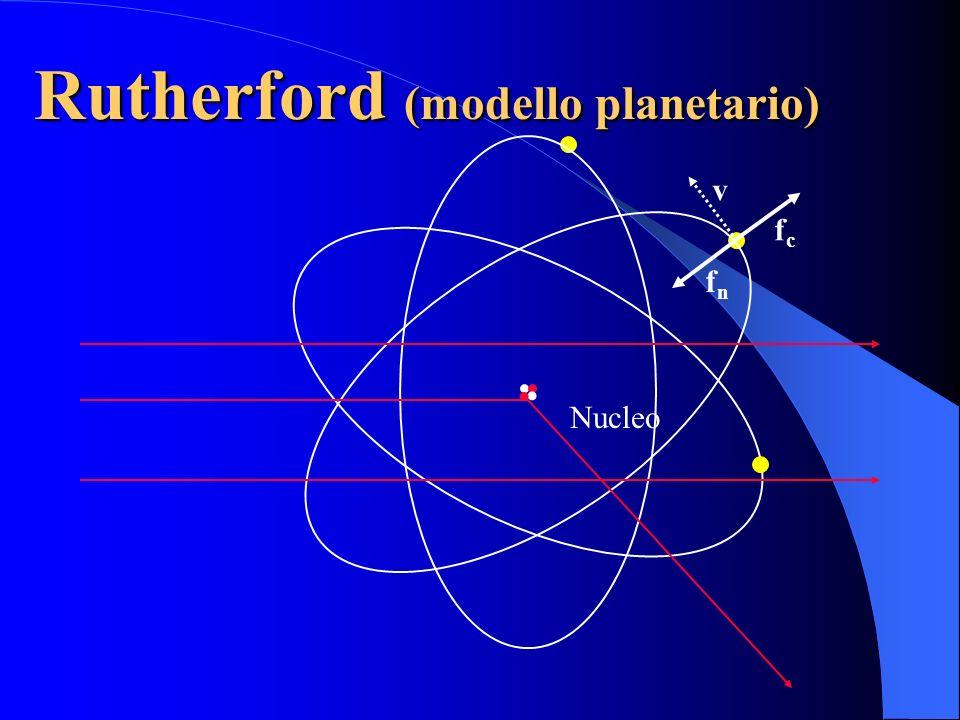 Atomi di oro Rutherford (esperienza della lamina doro) Particelle