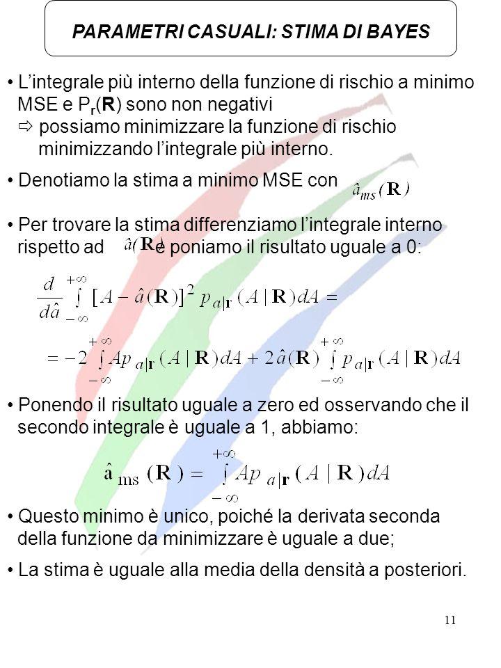 11 Lintegrale più interno della funzione di rischio a minimo MSE e P r (R) sono non negativi possiamo minimizzare la funzione di rischio minimizzando