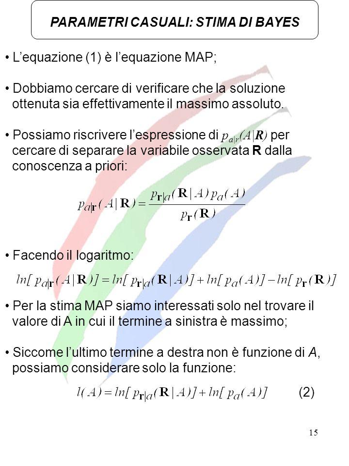 15 Lequazione (1) è lequazione MAP; Dobbiamo cercare di verificare che la soluzione ottenuta sia effettivamente il massimo assoluto. Possiamo riscrive