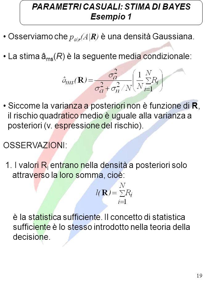 19 Osserviamo che p a|r (A|R) è una densità Gaussiana. La stima â ms (R) è la seguente media condizionale: PARAMETRI CASUALI: STIMA DI BAYES Esempio 1