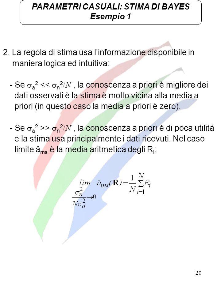 20 2. La regola di stima usa linformazione disponibile in maniera logica ed intuitiva: - Se a 2 << n 2 /N, la conoscenza a priori è migliore dei dati