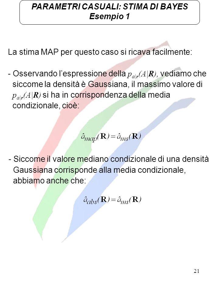 21 PARAMETRI CASUALI: STIMA DI BAYES Esempio 1 La stima MAP per questo caso si ricava facilmente: - Osservando lespressione della p a|r (A|R), vediamo