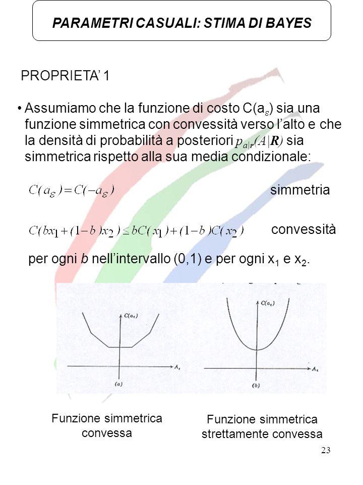 23 PARAMETRI CASUALI: STIMA DI BAYES PROPRIETA 1 Assumiamo che la funzione di costo C(a ) sia una funzione simmetrica con convessità verso lalto e che