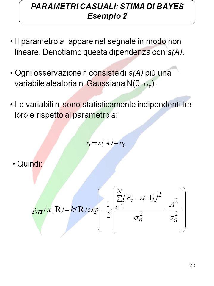 28 PARAMETRI CASUALI: STIMA DI BAYES Esempio 2 Il parametro a appare nel segnale in modo non lineare. Denotiamo questa dipendenza con s(A). Ogni osser