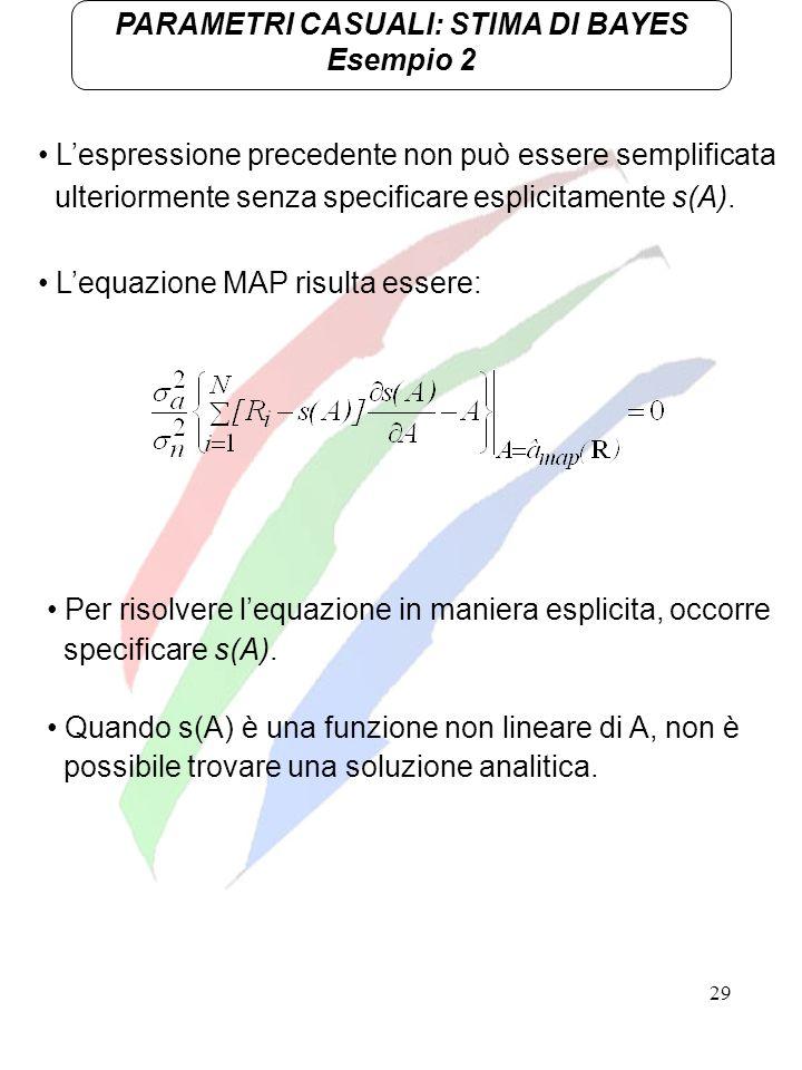 29 PARAMETRI CASUALI: STIMA DI BAYES Esempio 2 Lespressione precedente non può essere semplificata ulteriormente senza specificare esplicitamente s(A)