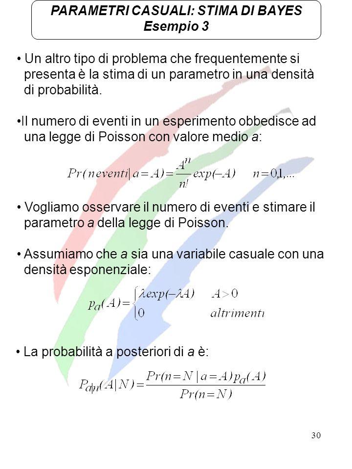 30 PARAMETRI CASUALI: STIMA DI BAYES Esempio 3 Un altro tipo di problema che frequentemente si presenta è la stima di un parametro in una densità di p