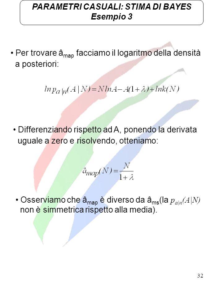 32 PARAMETRI CASUALI: STIMA DI BAYES Esempio 3 Per trovare â map facciamo il logaritmo della densità a posteriori: Differenziando rispetto ad A, ponen
