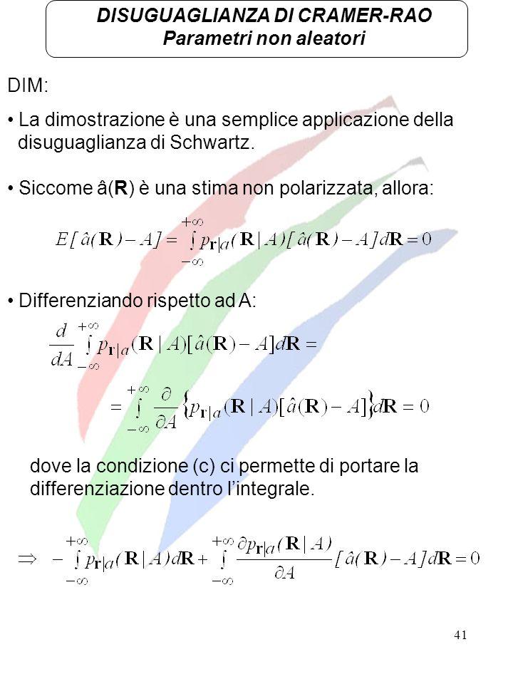 41 DISUGUAGLIANZA DI CRAMER-RAO Parametri non aleatori DIM: La dimostrazione è una semplice applicazione della disuguaglianza di Schwartz. Siccome â(R