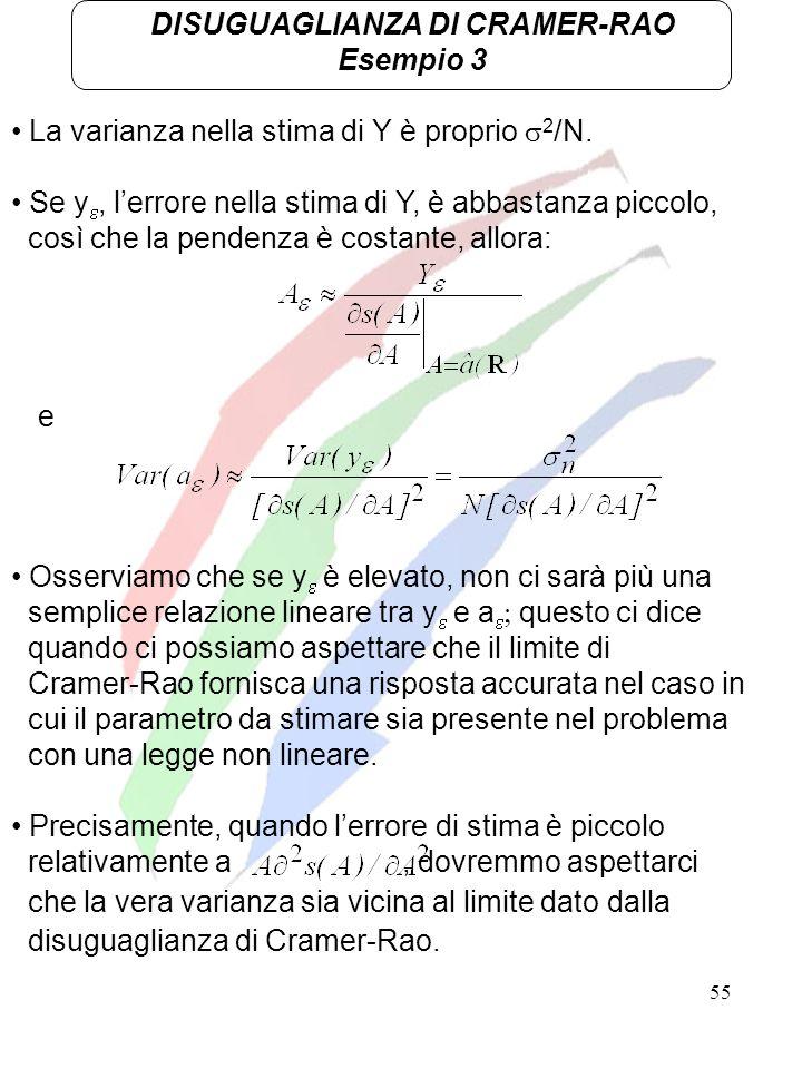 55 DISUGUAGLIANZA DI CRAMER-RAO Esempio 3 La varianza nella stima di Y è proprio 2 /N. Se y, lerrore nella stima di Y, è abbastanza piccolo, così che