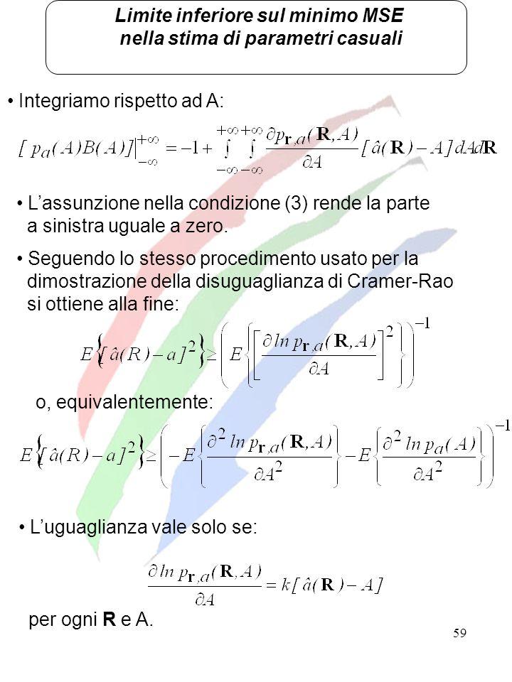 59 Limite inferiore sul minimo MSE nella stima di parametri casuali Integriamo rispetto ad A: Lassunzione nella condizione (3) rende la parte a sinist