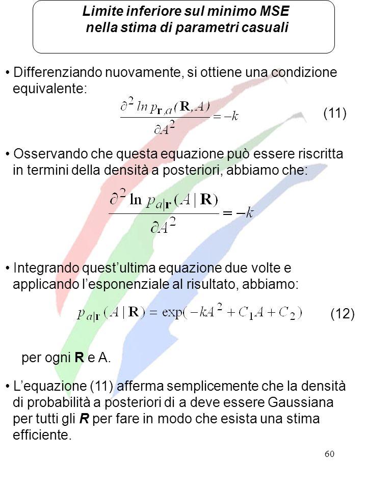 60 Limite inferiore sul minimo MSE nella stima di parametri casuali Differenziando nuovamente, si ottiene una condizione equivalente: Osservando che q
