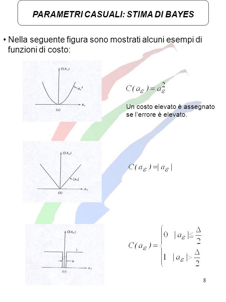 8 Nella seguente figura sono mostrati alcuni esempi di funzioni di costo: PARAMETRI CASUALI: STIMA DI BAYES Un costo elevato è assegnato se lerrore è